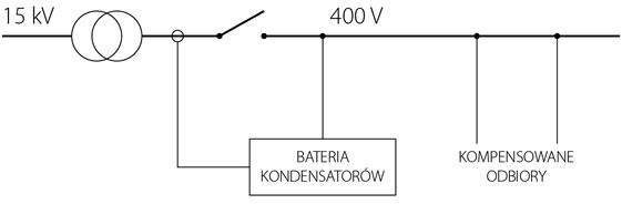 schemat kompensacji mocy biernej